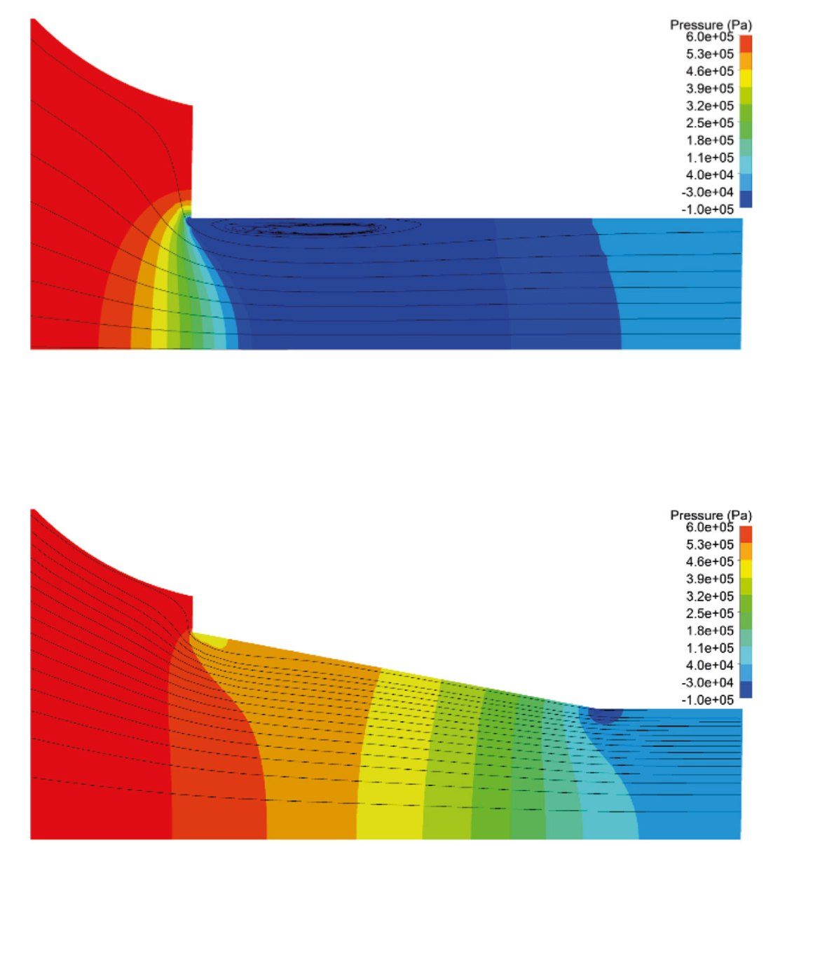Figure 7. Streamlines and pressure distributions in the nozzle.