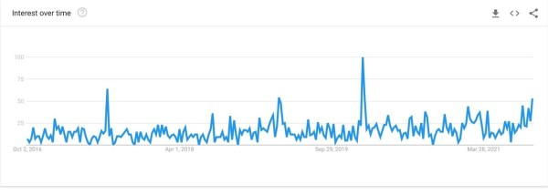 Searches For Vaginismus Reach All Time High Following The Sex Education Series  It gave us all sexual knowledge we didn't know we needed