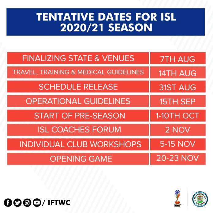 ISL 2020-21