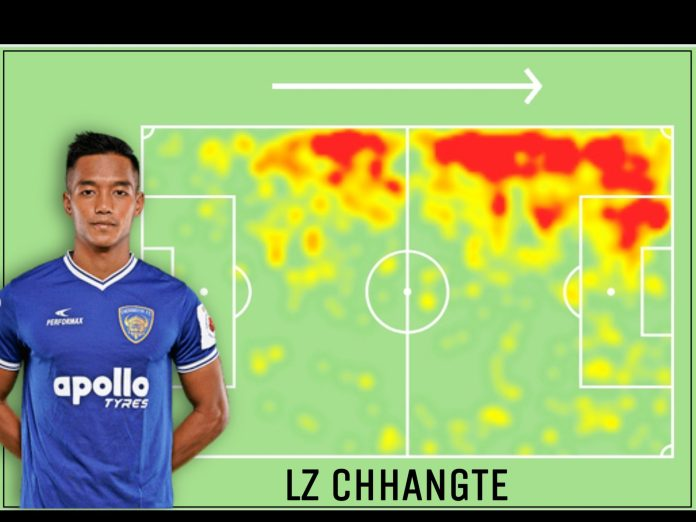 Top 5 | Indian Wingers to bolster the National Team | Detailed Analysis edited 20200626 085804 scaled