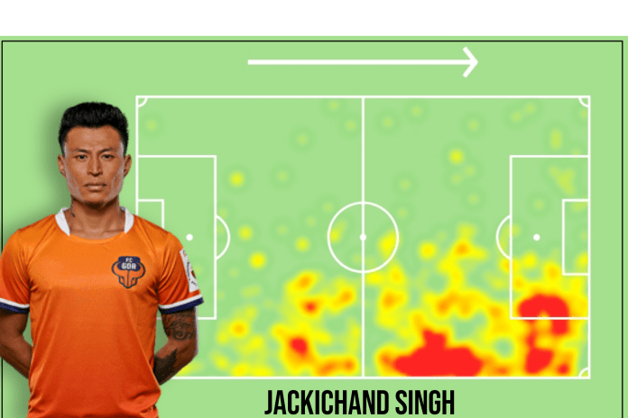 Top 5 | Indian Wingers to bolster the National Team | Detailed Analysis edited 20200701 084226