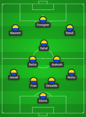 Can Kibu put an end to the hue and cry of Kerala Blasters? lineup 12