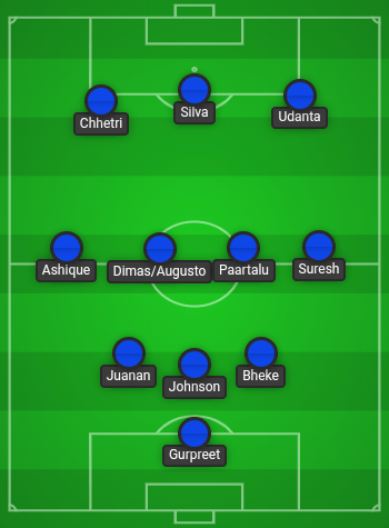 Bengaluru FC's Road to Redemption lineup 5