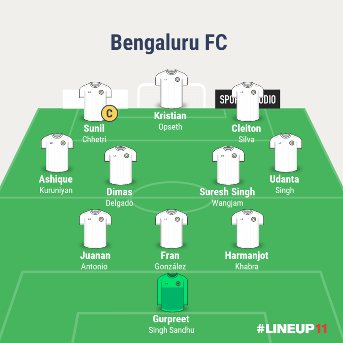 Match Preview - Chennaiyin FC vs Bengaluru FC LINEUP111607026161859