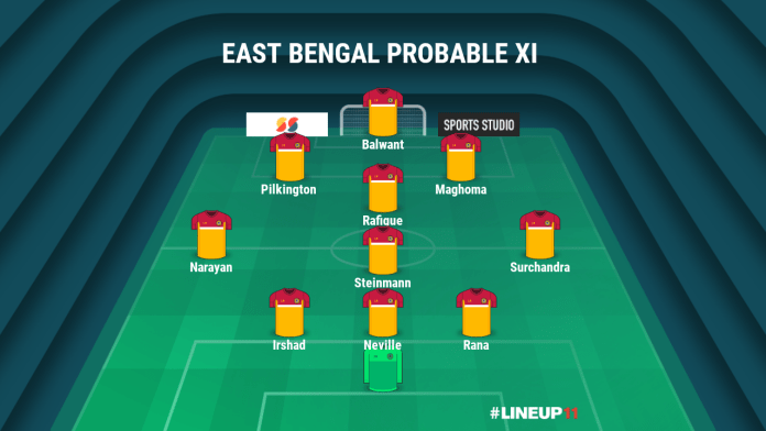 NorthEast United FC Vs SC East Bengal: Match Preview LINEUP111607138982890
