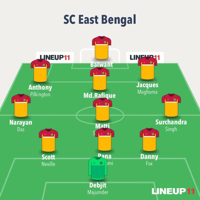 Preview:- Mumbai City FC vs SC East Bengal WhatsApp Image 2020 12 01 at 2.00.12 PM