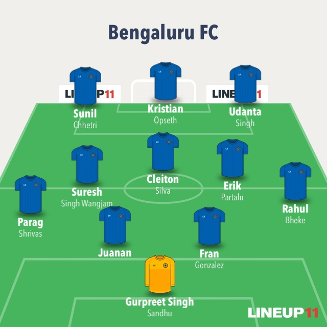 Match Preview:- Bengaluru FC vs Odisha FC - Preview, Team News, Lineup and more 209B171C 02F1 47BC B058 C9720D3BB9A2