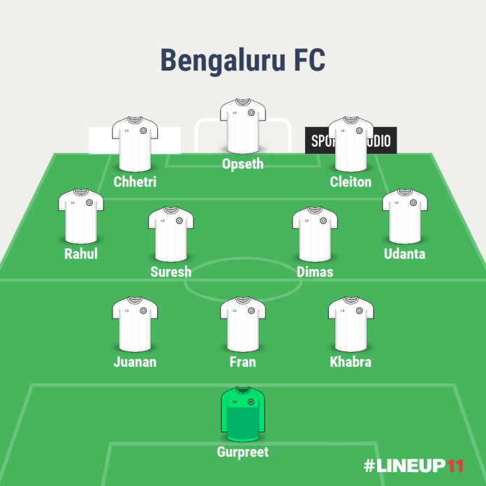 NorthEast United FC Vs Bengaluru FC injuries, prediction,lineup and more LINEUP111610425483773