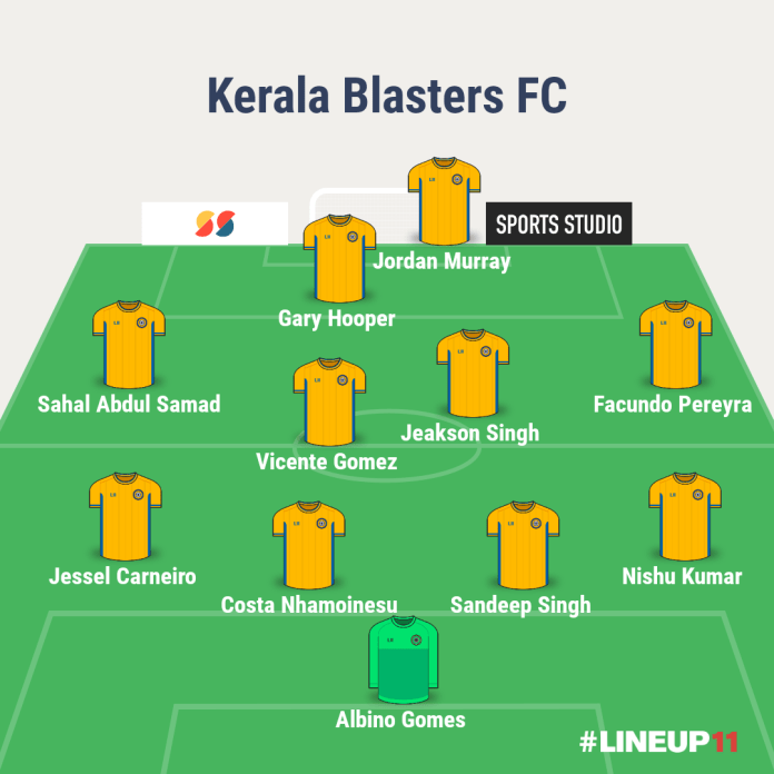 Match Preview: Kerala Blasters FC vs Bengaluru FC, Injuries, Team News, Predicted Line-Up, And More LINEUP111611116697120
