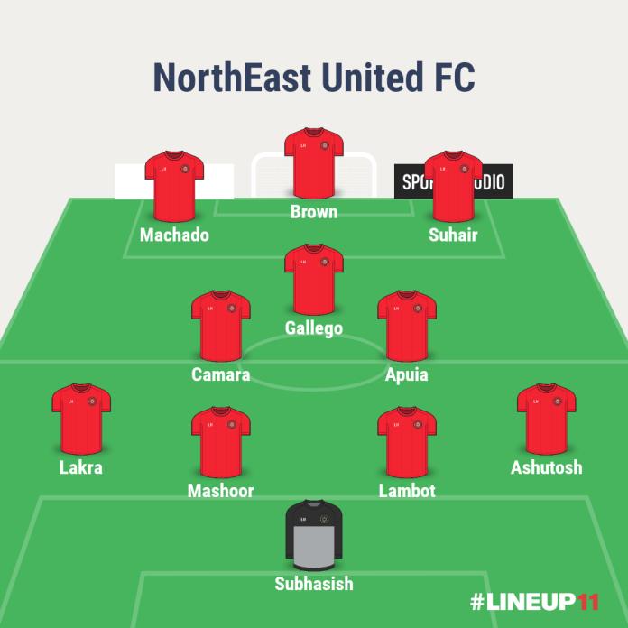 Mumbai City FC Vs NorthEast United FC team news, prediction,lineup and more LINEUP111611973122424