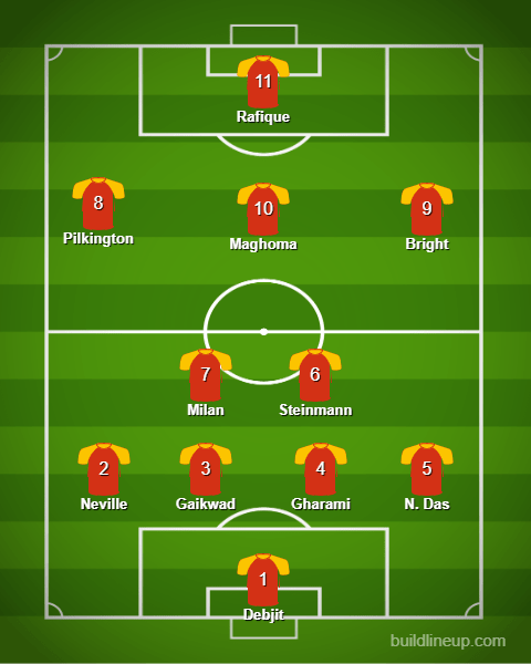 Match Preview: Bengaluru FC vs SC East Bengal, Injuries, Prediction, Line-Ups and More lineup 2