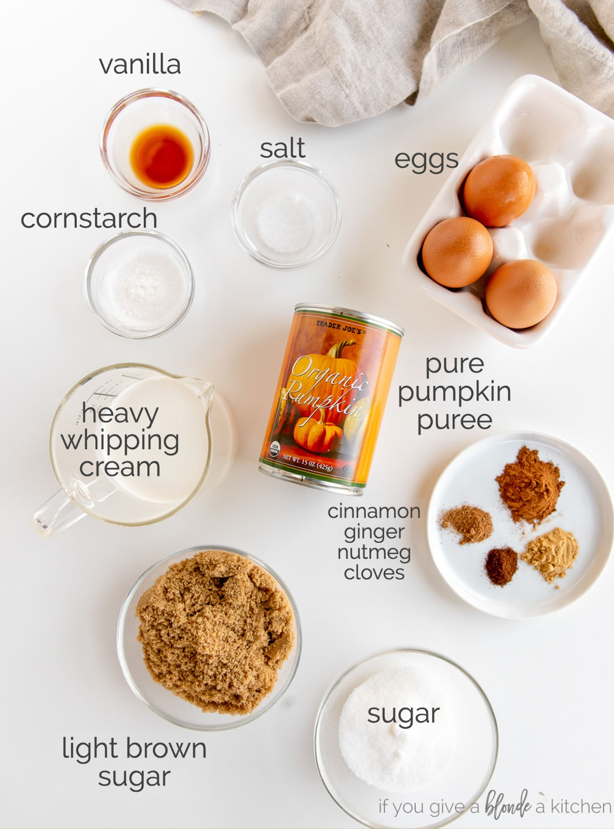 pumpkin pie ingredients labeled with text