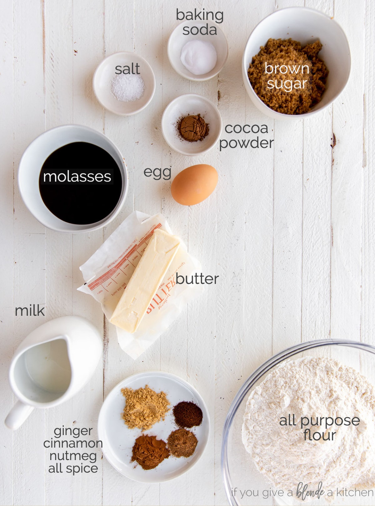 gingerbread loaf ingredients labeled with text