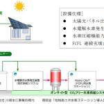 大陽日酸川崎水江事業所 地域再エネ水 素ステーション導入事業