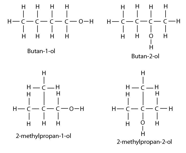 isomers-butanol