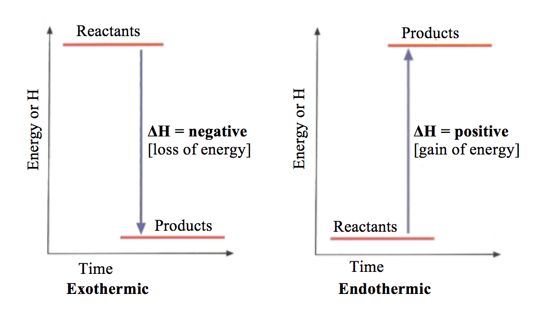 Energy Level Diagram For Potassium