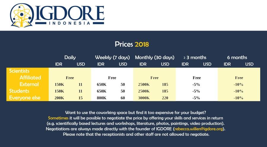 Pricelist IGDORE 2018