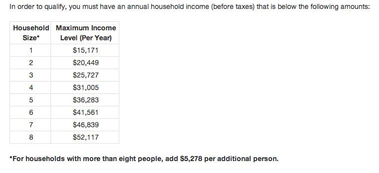 """""""Georgia food stamps income guidelines"""""""