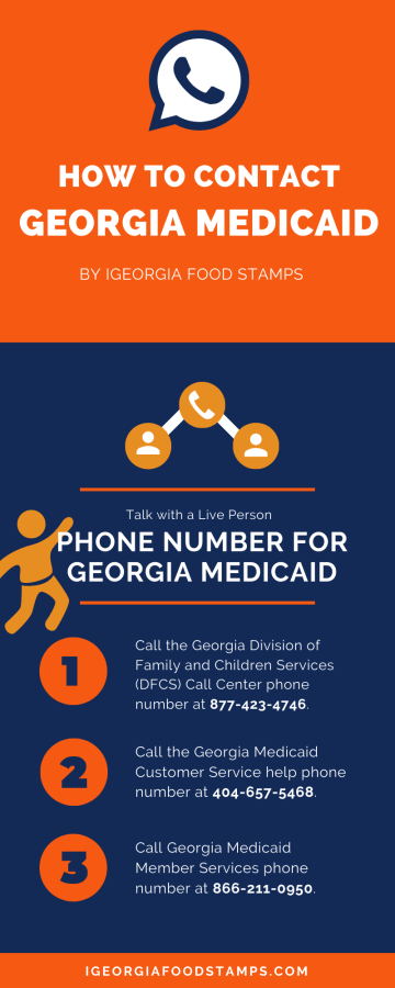 How to Contact Georgia Medicaid (Infographic)