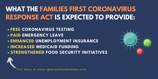 What the Families First Coronavirus Response Act provides