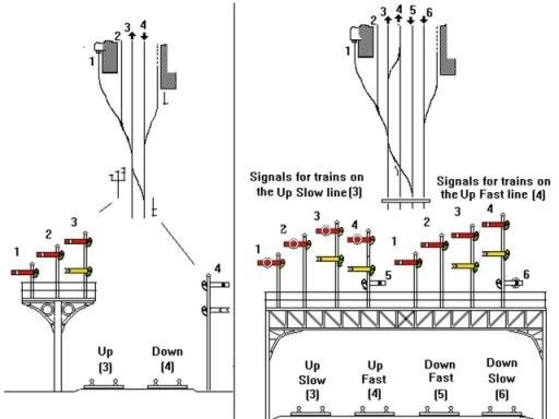 Mechanical And Fog Signals