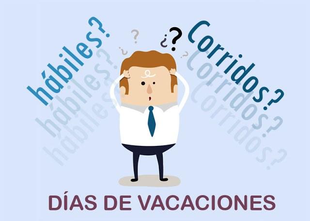 ¿Cómo deben considerarse los días de vacaciones, en días hábiles?