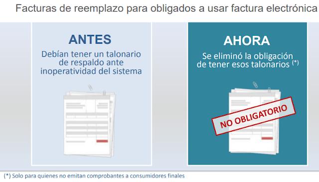 Monotributo: quienes emitan factura electronica no necesitarán talontario en papel