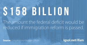 IFAM-IMM-Fed Deficit
