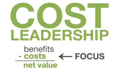 Cost leadership equation