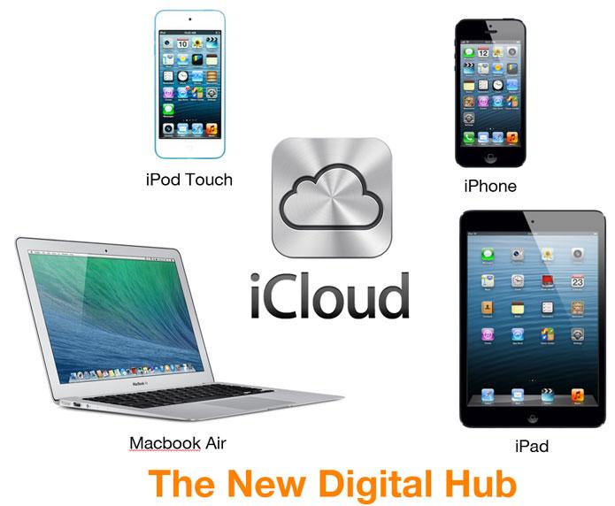 Apple-icloud-new-digital-hub