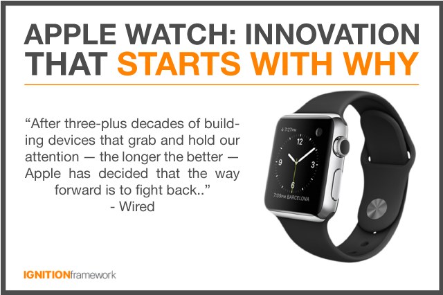 Apple-Watch-Innovation-That-Starts-with-Why1