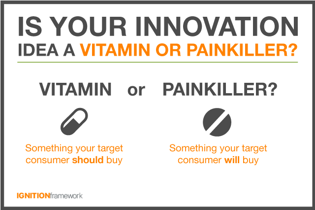 Vitamin-or-Painkiller-Thumbnail1