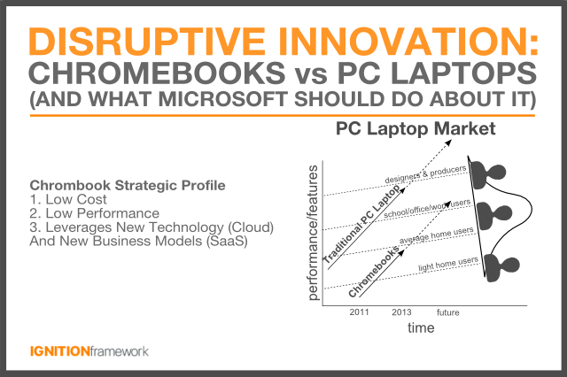 disruptive-innovations-chromebooks-vs-pc-laptops