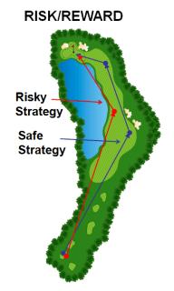 risk-reward-strategies-320