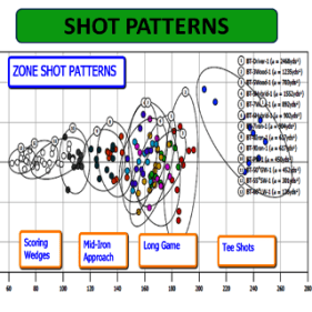 shot-pattern-dispersion-320