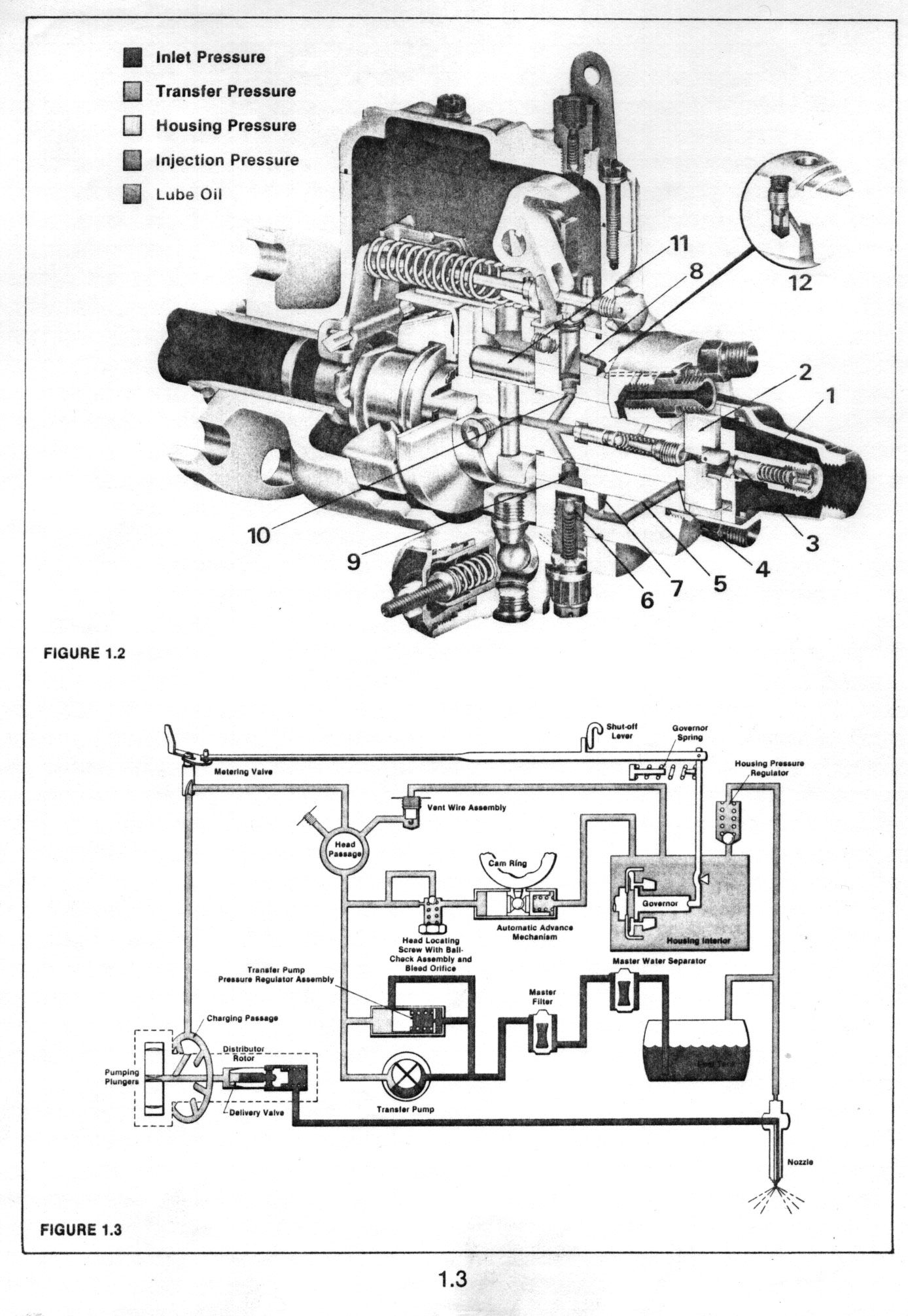 John Deere Roosa Master Injection Pump Diagram