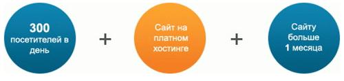 условия принятия сайта в Profit-Partner