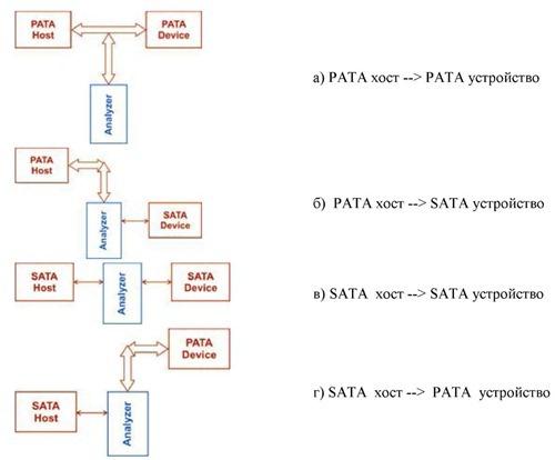Схемы подключения EPOS ATA Analyzer