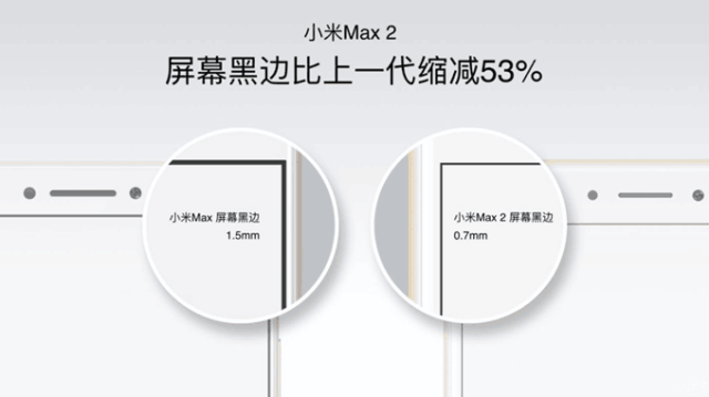 Рамка дисплея Mi Max 2