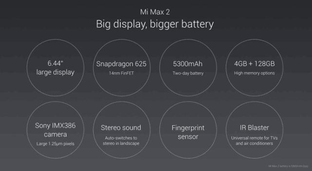 Технические характеристики Mi Max 2