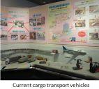 logistics-current-cargo-x01