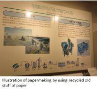 paper museum- Recycle x02.JPG