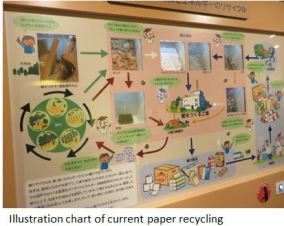 paper museum- Recycle x03.JPG