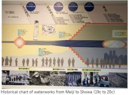 Water M- overview 07.JPG