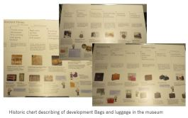 Bag M- Board x-01