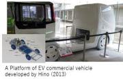 Hino Auto- New car x02