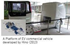 Hino Auto- New car x02.JPG