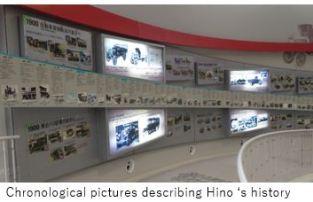 Hino Auto- overview x03.JPG