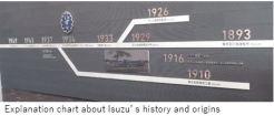 IsuzuP- History x01