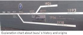 IsuzuP- History x01.JPG